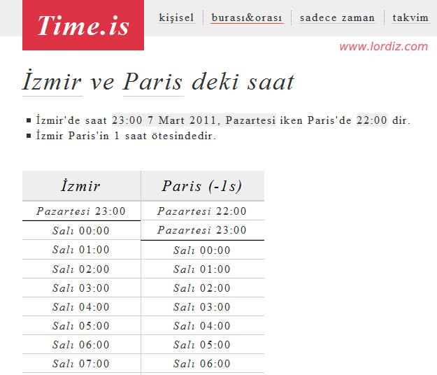 """Hiç Şaşmayan Kesin Saat """"Time.is"""" - internet-siteleri"""