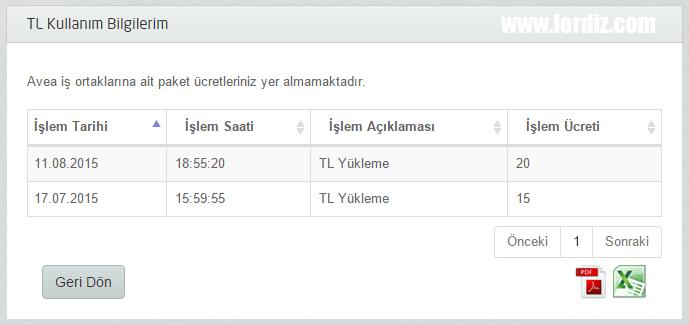 Türk Telekom Avea, Son TL Yükleme ve Hat Geçerlilik Tarihi - cep-telefonu-teknoloji-haber, internet-siteleri