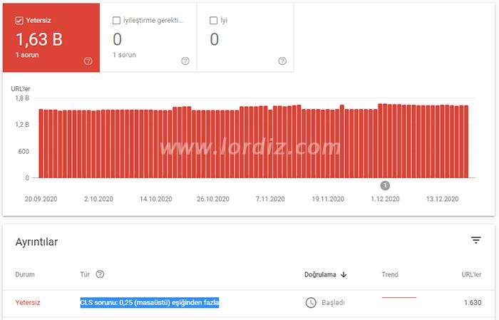"CLS sorunu 0.25 esiginden fazla - Google Search Console'da ""CLS Değeri 0,25 Eşiğinden Fazla"" Sorunu!"