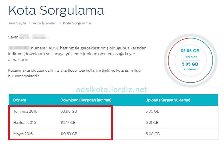 Türk Telekom Kota Sorgulama