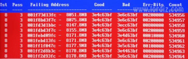 MemTest86 ile Bilgisayar Ram'lerini Test Edin - download-yazilari