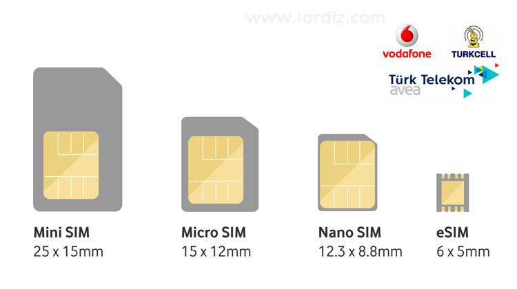 eSim Nedir? eSim Destekleyen Türk GSM Operatörleri Hangileri?