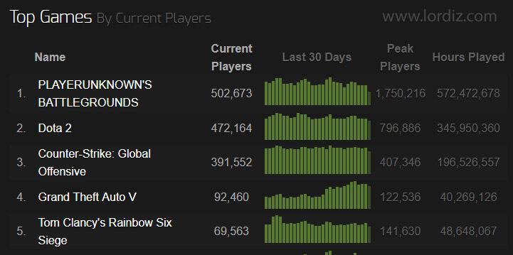Steam Kullanıcıları İçin Faydalı Bağlantılar - oyun-indir