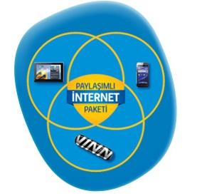 Turkcell'den Paylaşımlı İnternet Paketleri