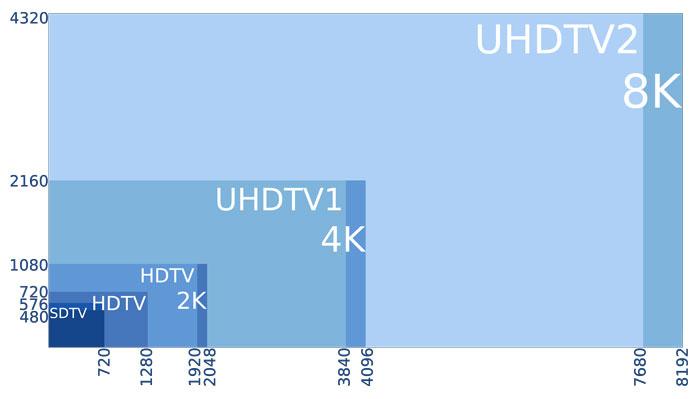 """turksat sd mpeg4 - Türksat Uydusunda Düşük Maliyetli """"SD Mpeg4"""" Yayın Dönemi"""